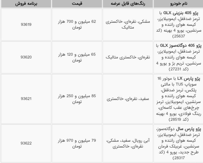 شرایط فروش فوری ایران خودرو ۵ اسفند ۹۷+ جدول قیمت و مدل ها