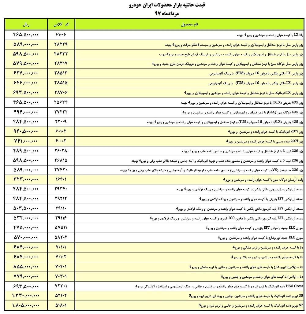 قیمت محصولات ایران خودرو در بازار بهمن ۹۷