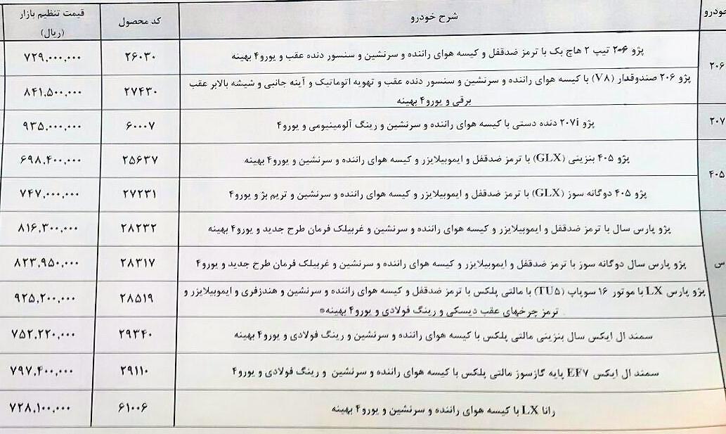 فروش نقدی ایران خودرو بهمن ۹۷