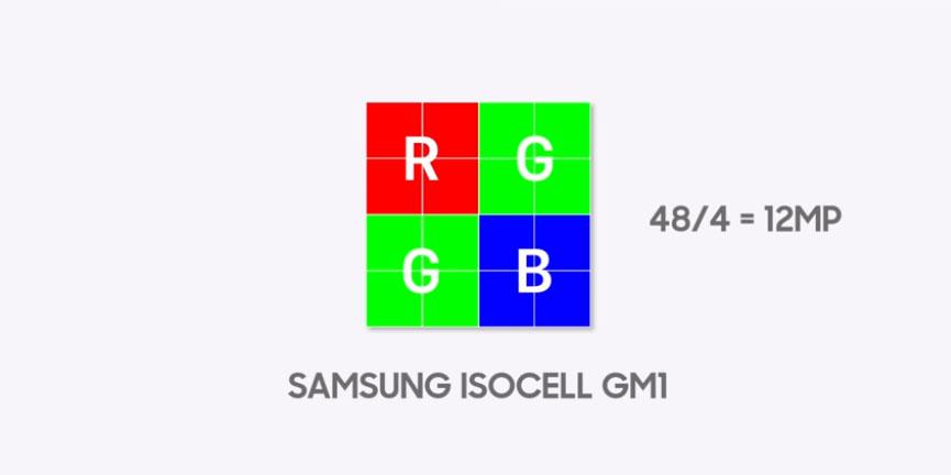 فناوری تتراسل ISOCELL Bright GM1