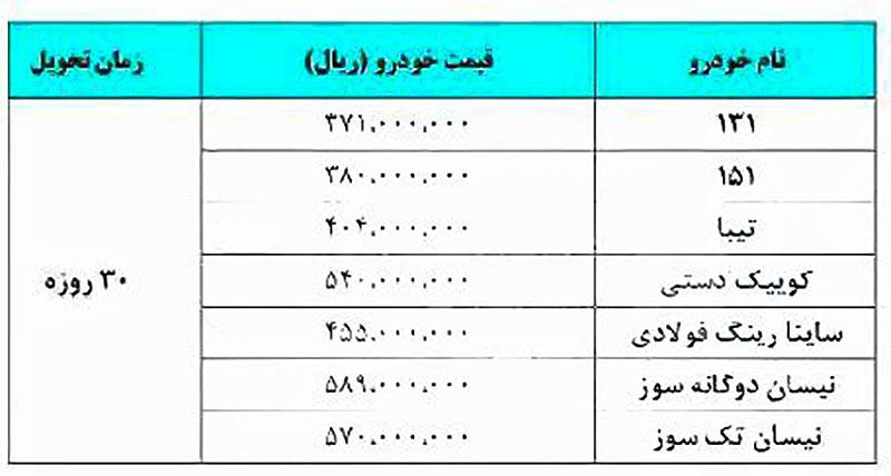 جدول قیمت و مدل ها شرایط فروش فوری سایپا ۳۰ بهمن ۹۷