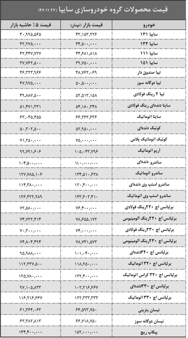 لیست قیمت محصولات سایپا بهمن ۹۷