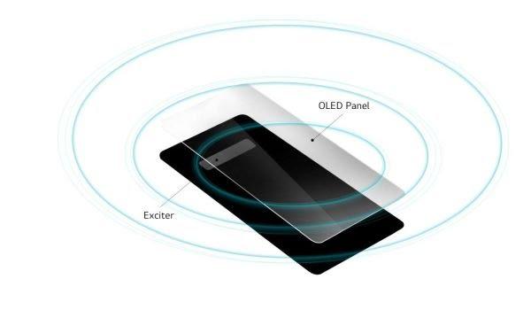 بلندگوی یکپارچه با نمایشگر ال جی جی ۸ با نام Crystal Sound OLED رسما تایید شد