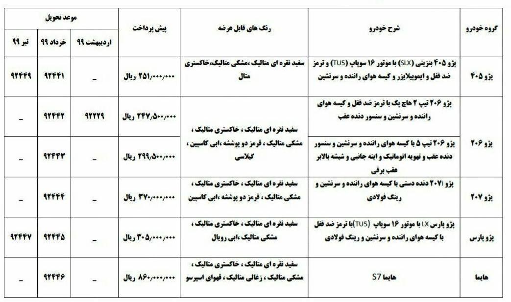 پیش فروش ایران خودرو ۲۷ بهمن ۹۷