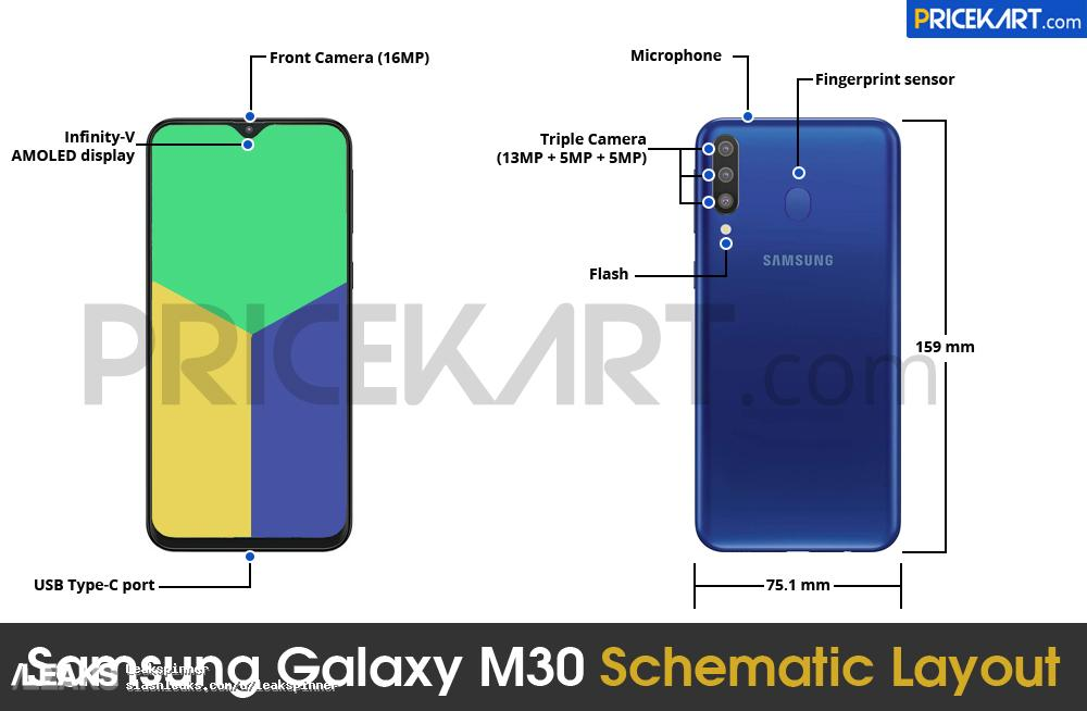 گلکسی ام ۳۰ (Galaxy M30) با دوربین سه گانه و نسخه ۶-۱۲۸ گیگابایتی ارایه میشود