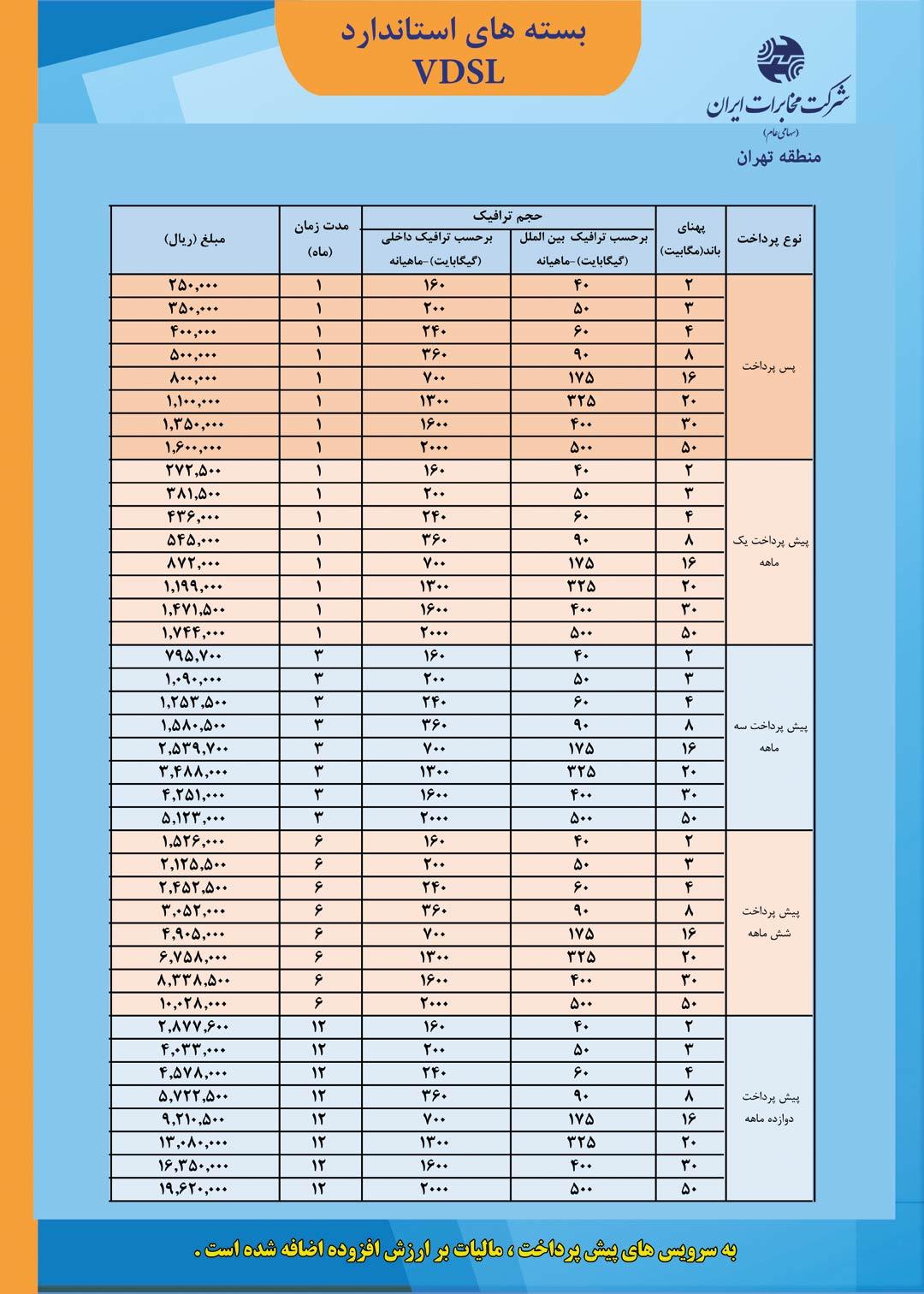 جدول تعرفههای سرویس VDSL مخابرات