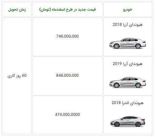 شرایط فروش هیوندای آزرا و النترا ۱۳ اسفند ۹۷ با تحویل ۶۰ روزه + قیمت