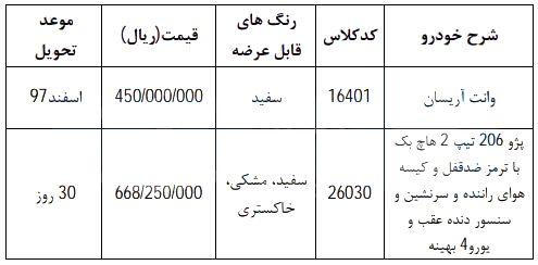 فروش فوری ایران خودرو ۲۰ اسفند