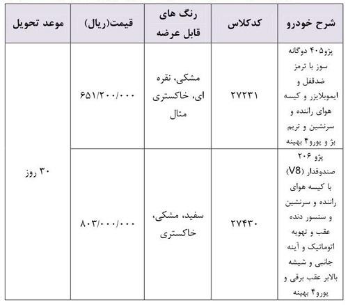 فروش فوری ایران خودرو ۲۱ اسفند برای پژو ۲۰۶ صندوقدار و پژو ۴۰۵ دوگانه