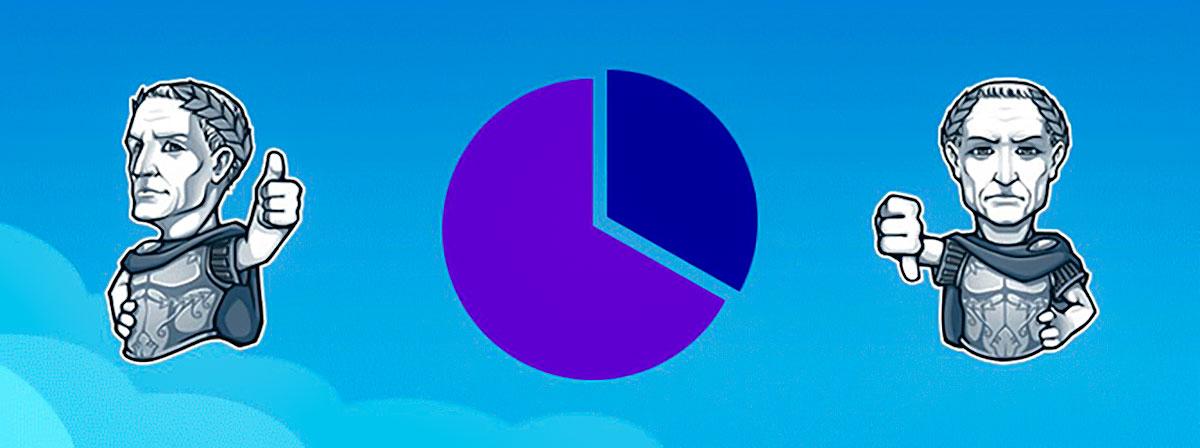 نظرسنجی عمومی تلگرام برای اضافه شدن قابلیت جدید