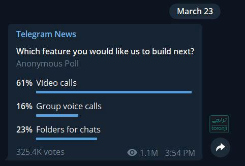 رای گیری تلگرام