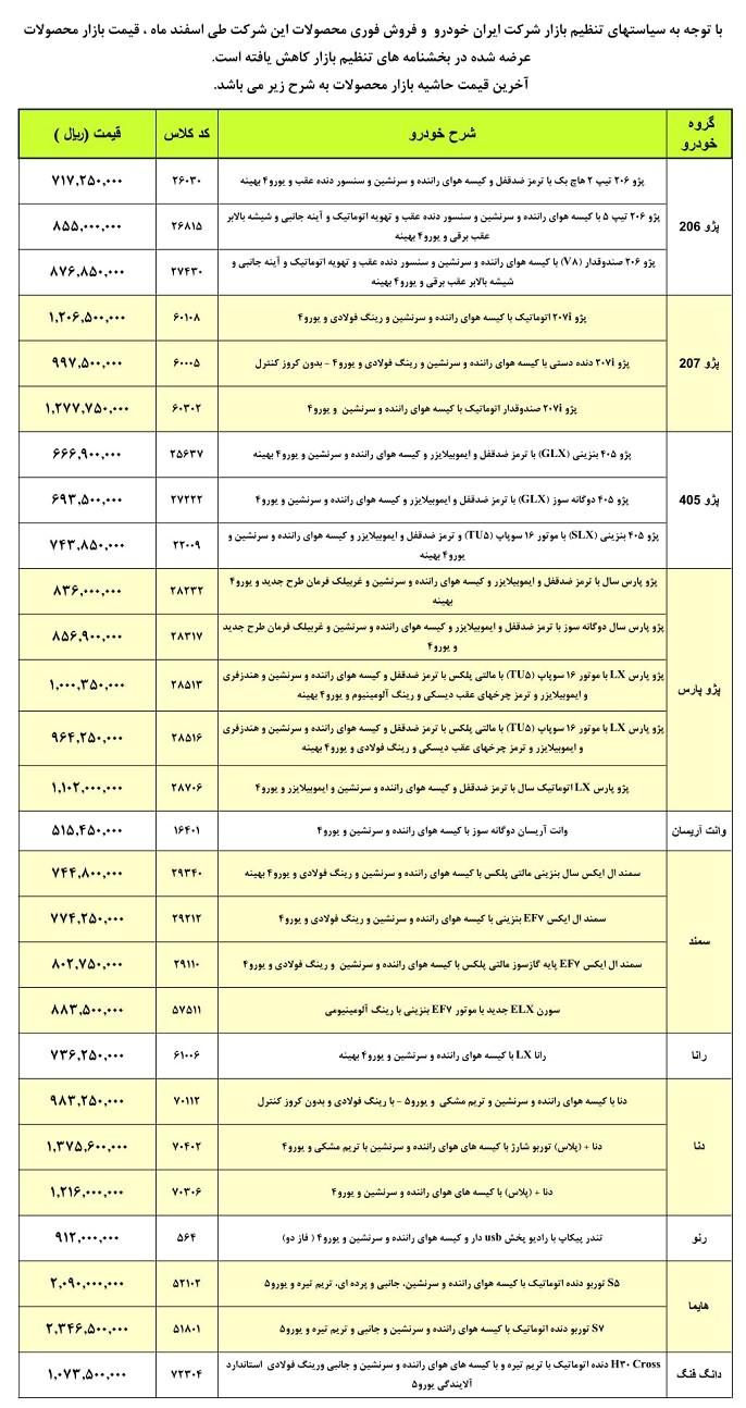 لیست قیمت محصولات ایران خودرو بر اساس قیمت حاشیه بازار اسفند ۹۷