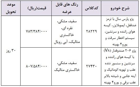 شرایط فروش فوری ایران خودرو ۲۷ فروردین ۹۸ + جدول مدل و قیمت