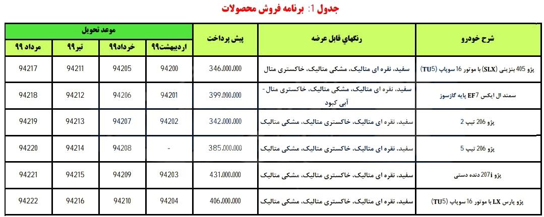 شرایط پیش فروش ایران خودرو برای اعیاد شعبان از ۲۶ فرردین ۹۸ + جدول قیمت و مدل