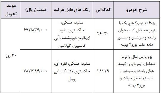 شرایطفروش فوری ایران خودرو ۱۰ اردیبهشت ۹۸