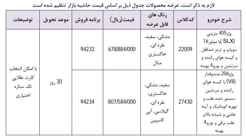شرایط فروش فوری ایران خودرو ۳۱ فروردین ۹۸