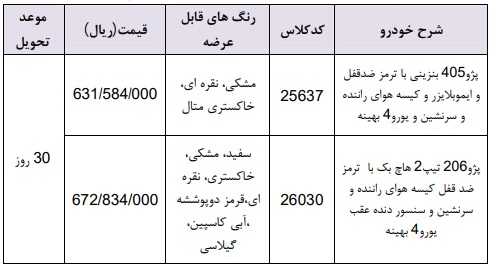شرایط فروش فوری ایران خودرو شنبه ۴ خرداد ۹۸