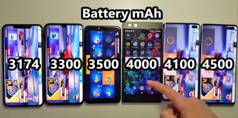 حجم باتری دستگاه های حاضر در تست