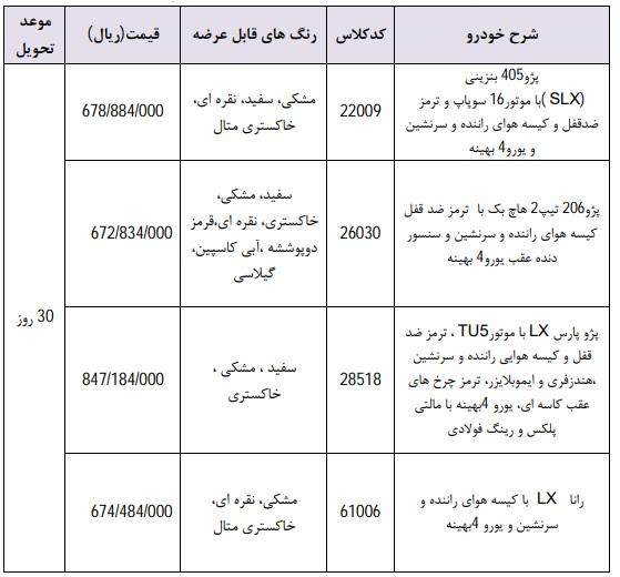 فروش فوری ایران خودرو شنبه ۱۱ خرداد ۹۸