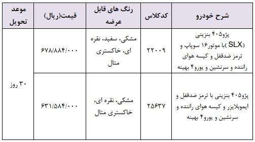 شرایط فروش فوری ایران خودرو ۱۱ اردیبهشت ۹۸