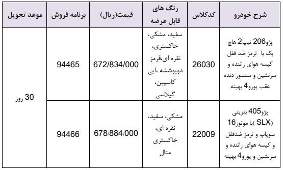شرایط فروش فوری ایران خودرو یکشنیه ۱۵ اردیبهشت ۹۸