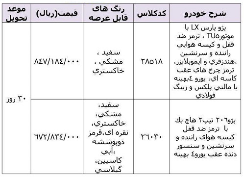 شرایط فروش فوری ایران خودرو سه شنبه ۷ خرداد ۹۸