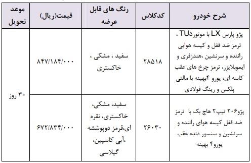 شرایط فروش فوری ایران خودرو چهارشنبه ۸ خرداد ۹۸