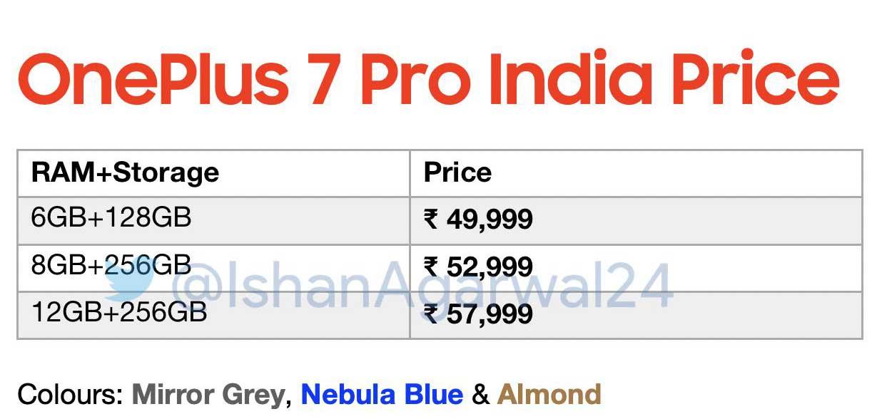 قیمت وان پلاس ۷ پرو در هند