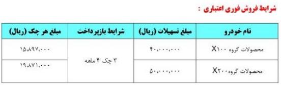 طرح فروش قسطی محصولات سایپا سه شنبه ۷ خرداد ۹۸ به همراه وام