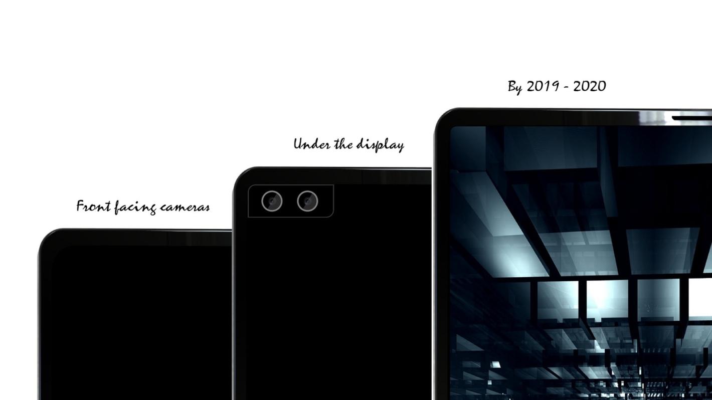 طرح مفهومی سونی اکسپریا بیاند (Xperia Beyond) را با دوربین سلفی دوگانه یکپارچه با نمایشگر ببینید