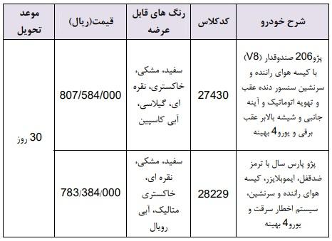 شرایط فروش فوری ایران خودرو ۱۷ اردیبهشت ۹۸ + جدول قیمت و مدل
