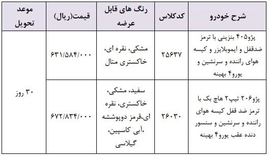 شرایط فروش فوری ایران خودرو سه شنبه ۲۴ اردیبهشت ۹۸