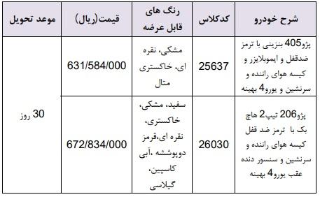 شرایط فروش فوری ایران خودرو یک شنبه ۲۲ اردیبهشت ۹۸