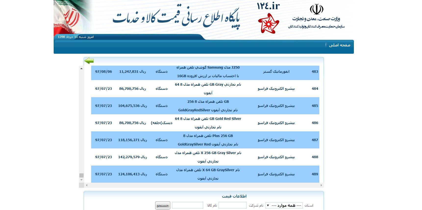 استعلام قیمت روز موبایل از سایت و سامانه ۱۲۴