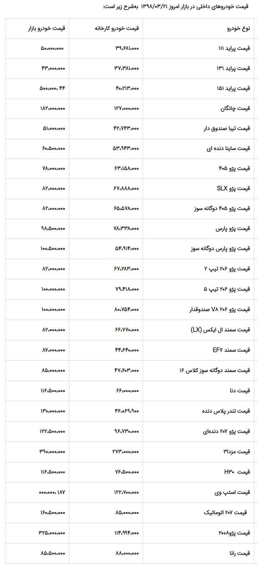 لیست قیمت خودرو داخلی ۲۲ خرداد ۹۸