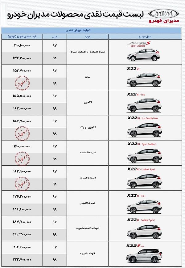 فروش فوری محصولات ام وی ام (MVM) خرداد ۹۸