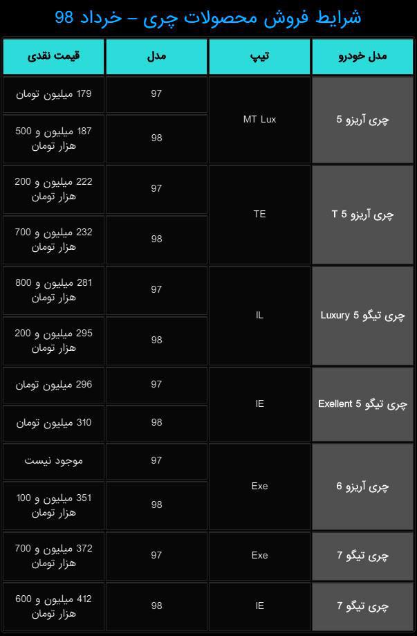 شرایط فروش محصولات چری خرداد ۹۸