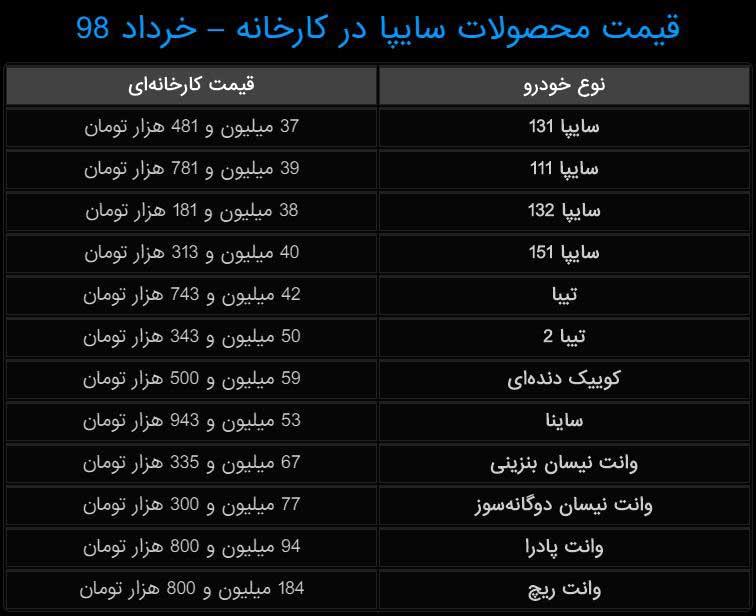 قیمت کارخانه محصولات سایپا خرداد ۹۸