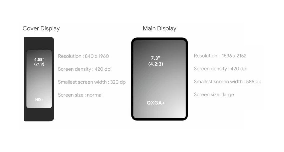 نسبت تصویر گلکسی فولد