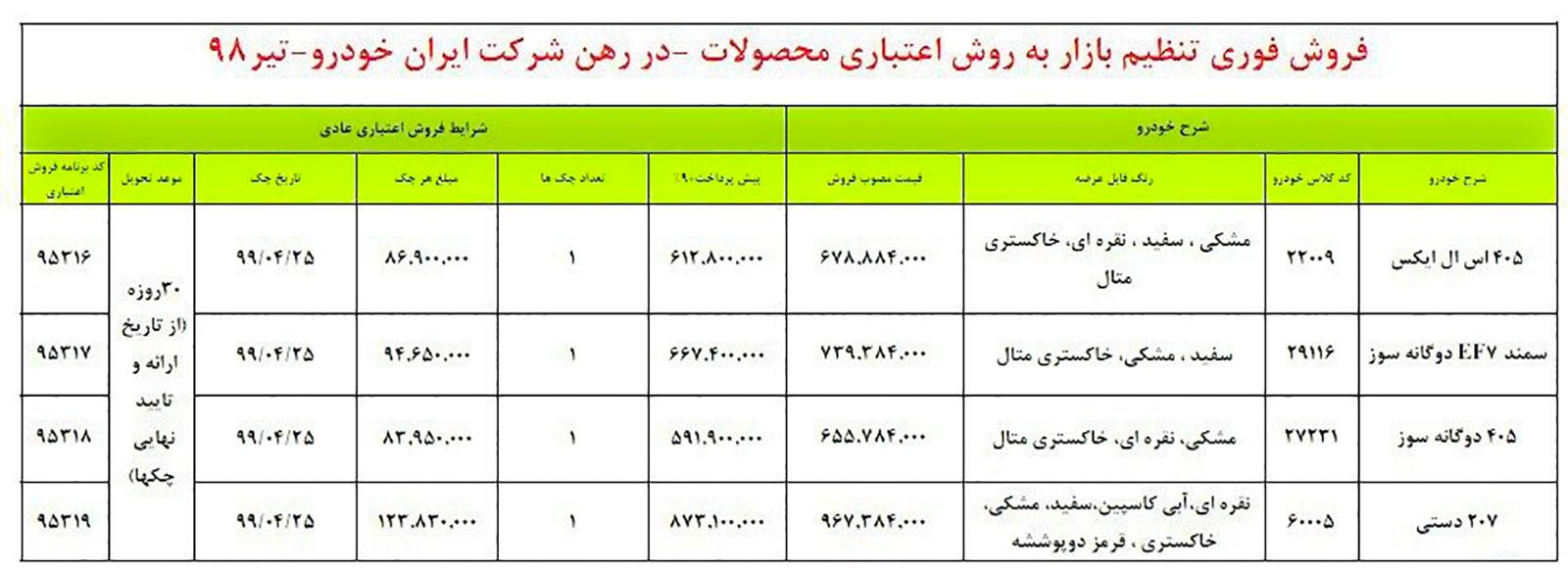 شرایط فروش قسطی ایران خودرو چهارشنبه ۱۹ تیر ۹۸