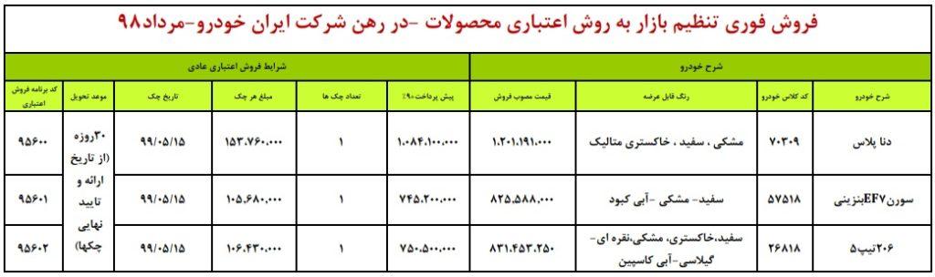 شرایط فروش ایران خودرو چهارشنبه ۹ مرداد ۹۸