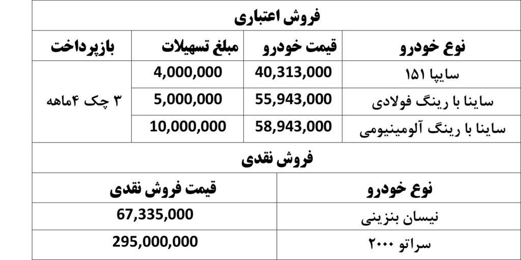 شرایط فروش سایپا چهارشنبه ۹ مرداد ۹۸