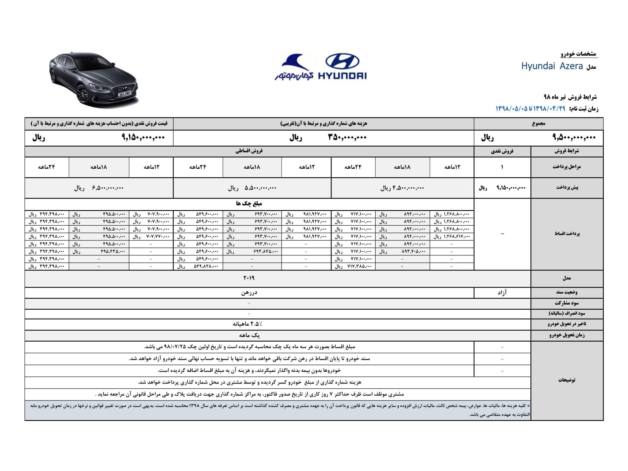 شرایط فروش قسطی آزرا ۲۰۱۹ برای شنبه ۲۹ تیر ۹۸