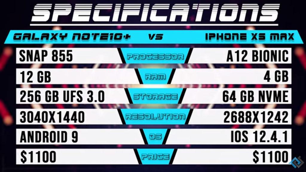 مقایسه مشخصات آیفون Xs مکس با گلکسی نوت ۱۰ پلاس