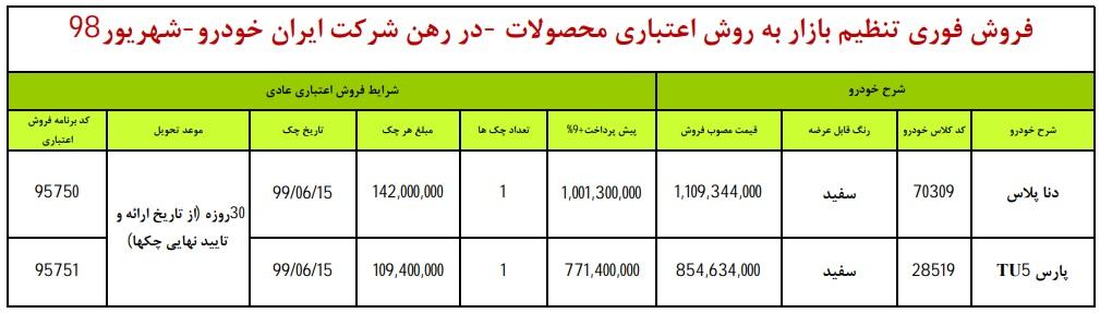 شرایط فروش ایران خودرو چهارشنبه ۶ شهریور ۹۸