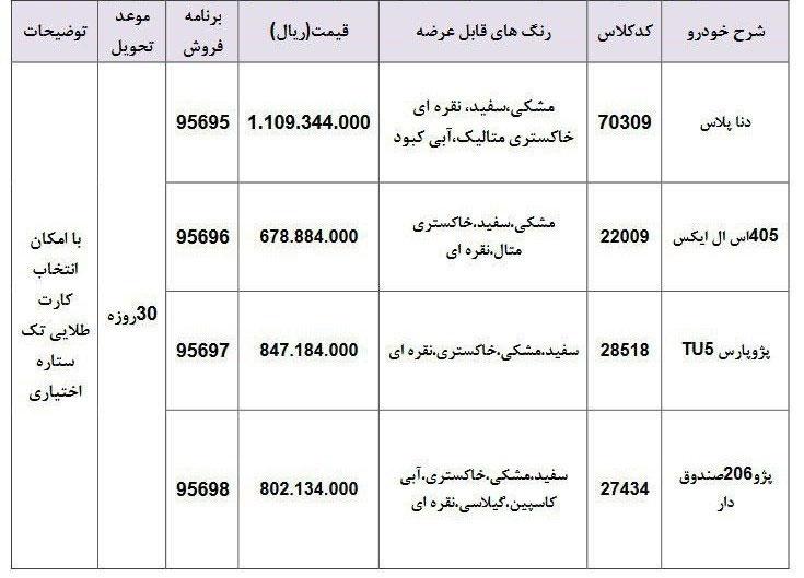 شرایط فروش نقدی ایران خودرو شنبه ۱۹ مرداد ۹۸