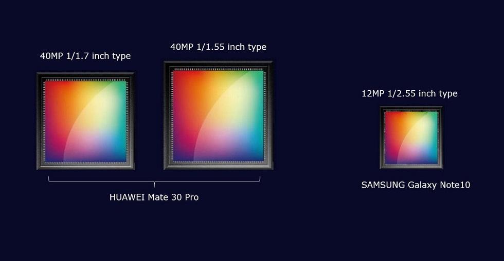 مقایسه ابعاد حسگر تصویر دوربین گلکسی نوت ۱۰ و هواوی میت ۳۰ پرو