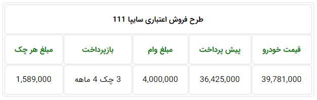 طرح فروش نقدی با تحویل فوری پراید ۱۱۱ سایپا سه شنبه ۱۵ مرداد ۹۸