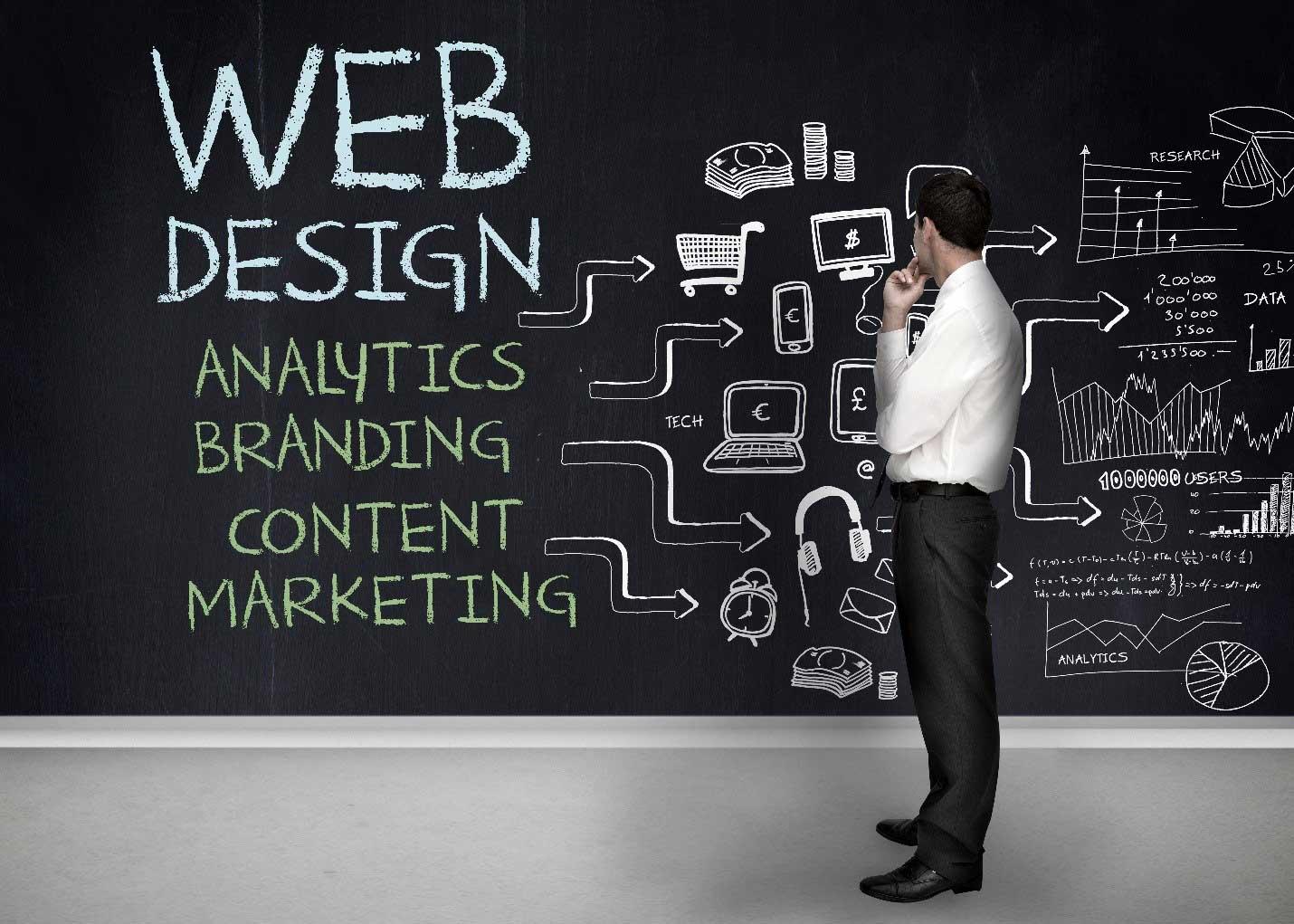 بهترین پیشنهاد برای کسب و کار های کوچک طراحی سایت فروشگاهی