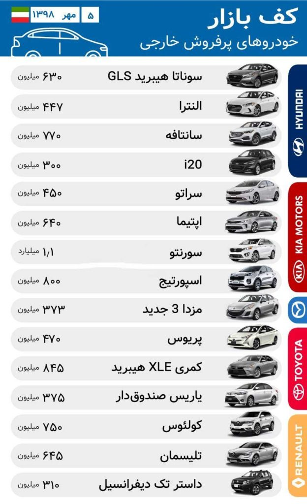 لیست قیمت خودروهای خارجی بازار ایران مهر ۹۸